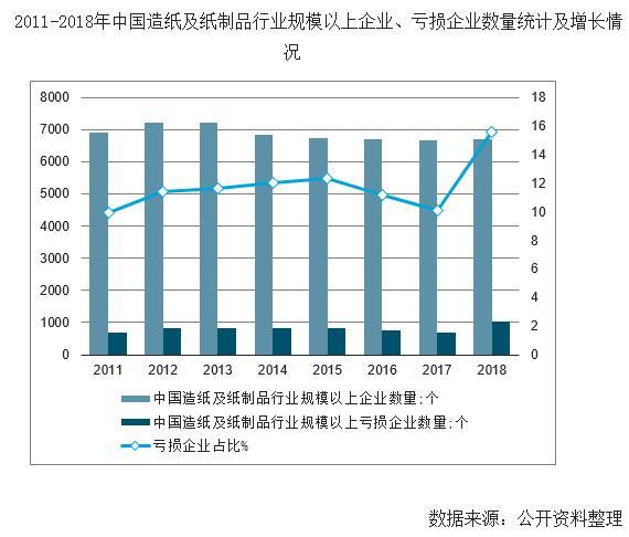 2018-2019年一季度中国造必威体育app苹果生产情况分析