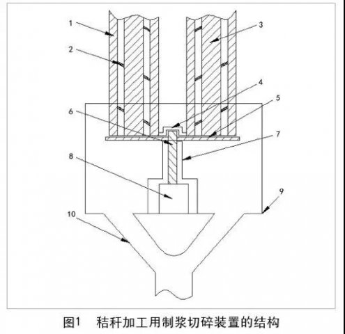【专利】秸秆加工用制浆装置