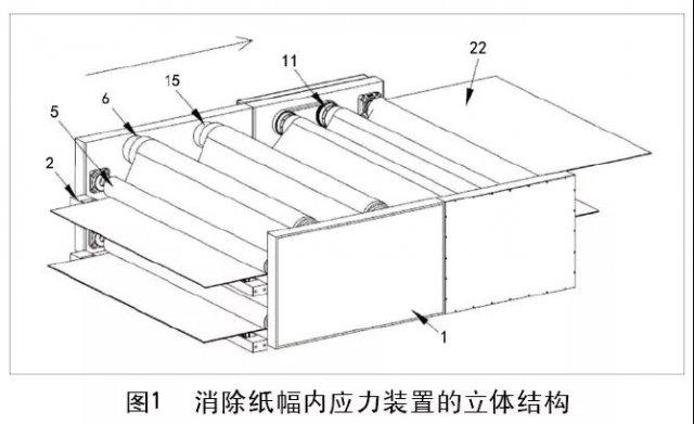 【专利】消除纸幅内应力的装置